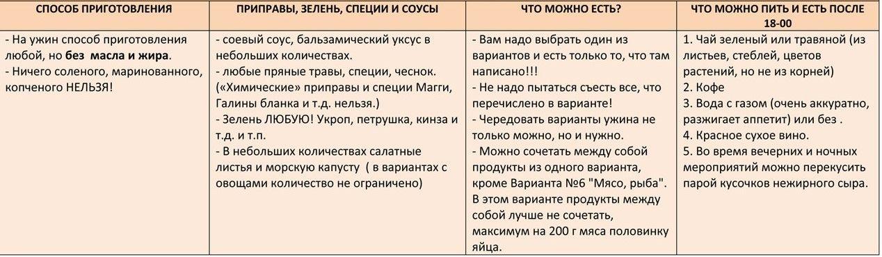 Мириманова диета список