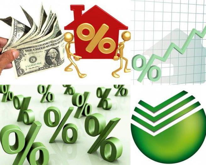 Formula za izračunavanje otplate kredita Štedionice  Pogled